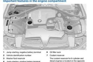 BMW 4 SERIES CONVERTIBLE 2014 F33 Owner s Manual