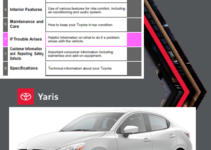2020 Toyota Yaris Owners Manual Free Download Free