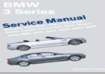 2005 BMW 325i Owners Manual Pdf Volkswagen Owners Manual