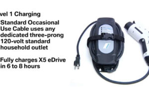 Residential Charging | BMW Genius How-To