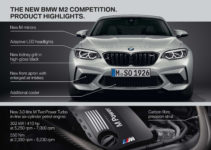 The New BMW M2 Competition